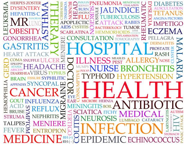 Healthcare Lingo